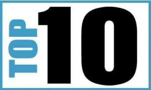 Top10 - Mind On Treinamento